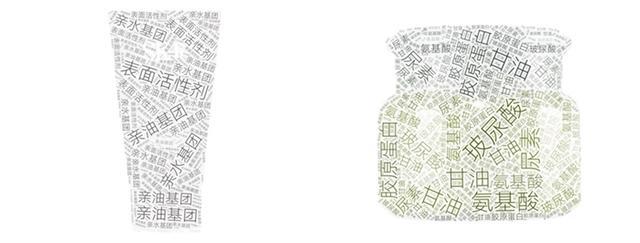 广州雅清化妆品oem厂家教你看懂护肤品成分表
